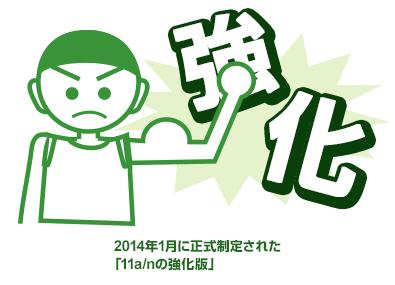 2014年1月に正式制定された「11a/nの強化版」
