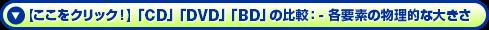 【ここをクリック!】「CD」「DVD」「BD」の比較: - 各要素の物理的な大きさ