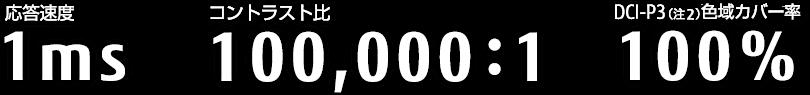 応答速度 1ms コントラスト比 100,000:1 色域カバー率 100%