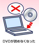 DVDが読めなくなった