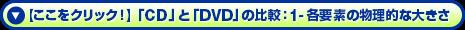 【ここをクリック!】「CD」と「DVD」の比較:1 - 各要素の物理的な大きさ